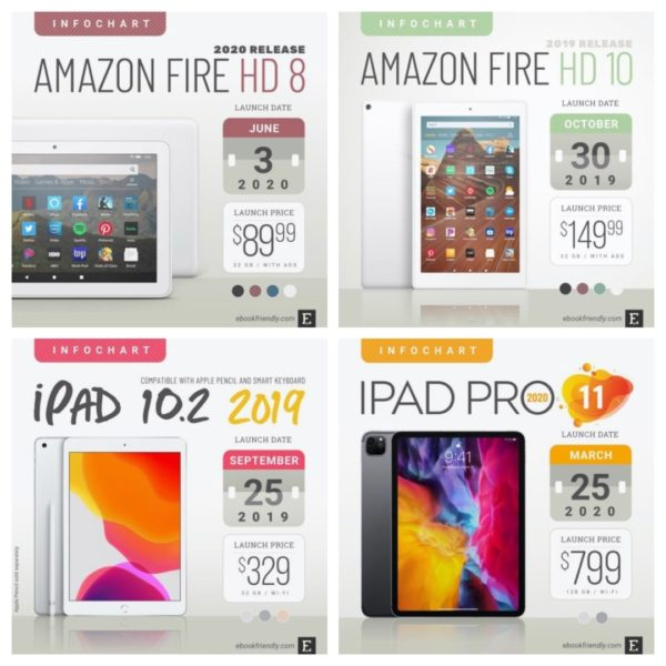 iPad or Fire - compare platforms not specs