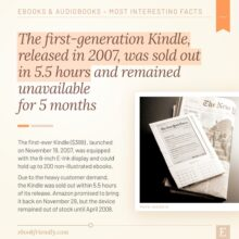 1st-generation Kindle 2007 - 50 years of ebooks