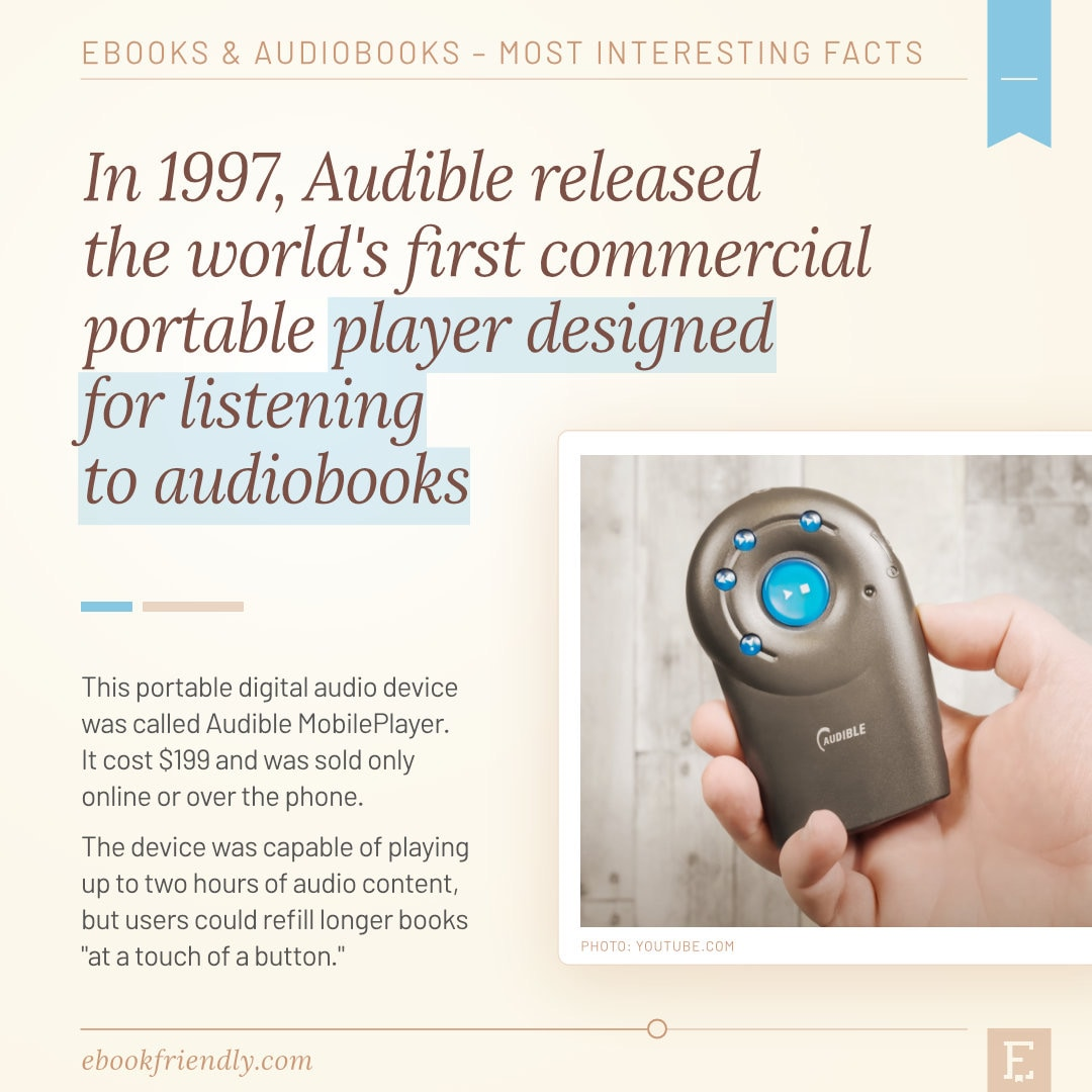 First audiobook player 1997 Audible - 50 years of ebooks