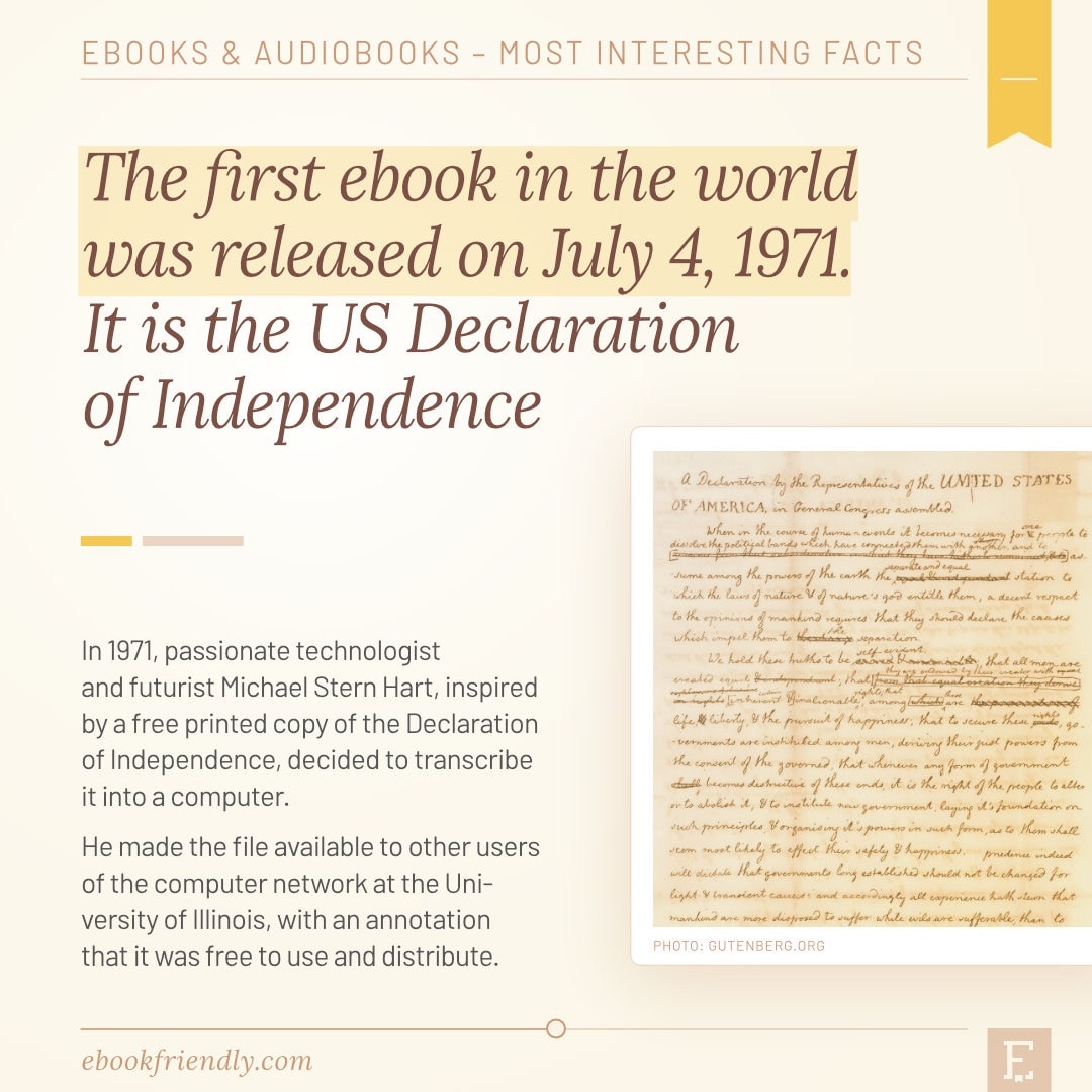 First ebook in the world 1971 - 50 years of ebooks
