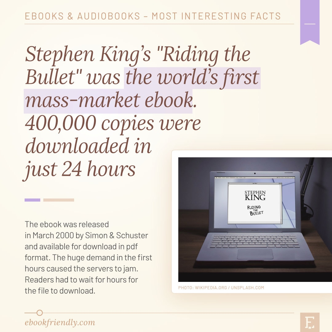 First mass-market ebook 2000 Stephen King - 50 years of ebooks
