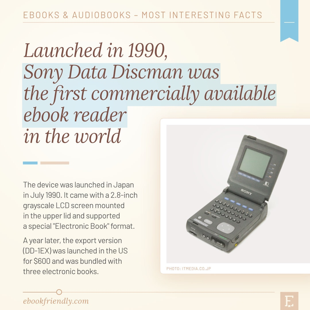 Sony Data Discman 1990 first ebook reader - 50 years of ebooks