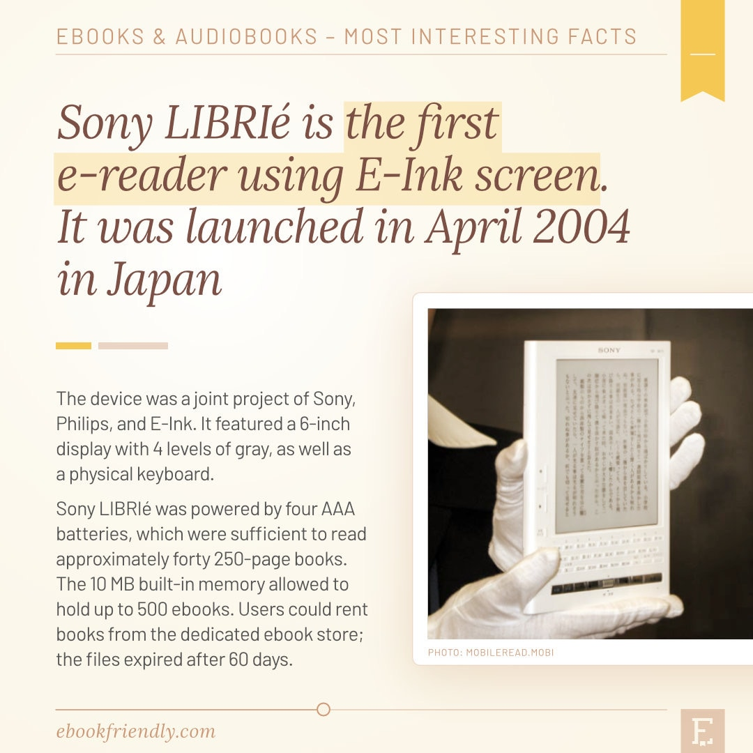 Sony Librie first e-reader with E-Ink screen 2004 - 50 years of ebooks