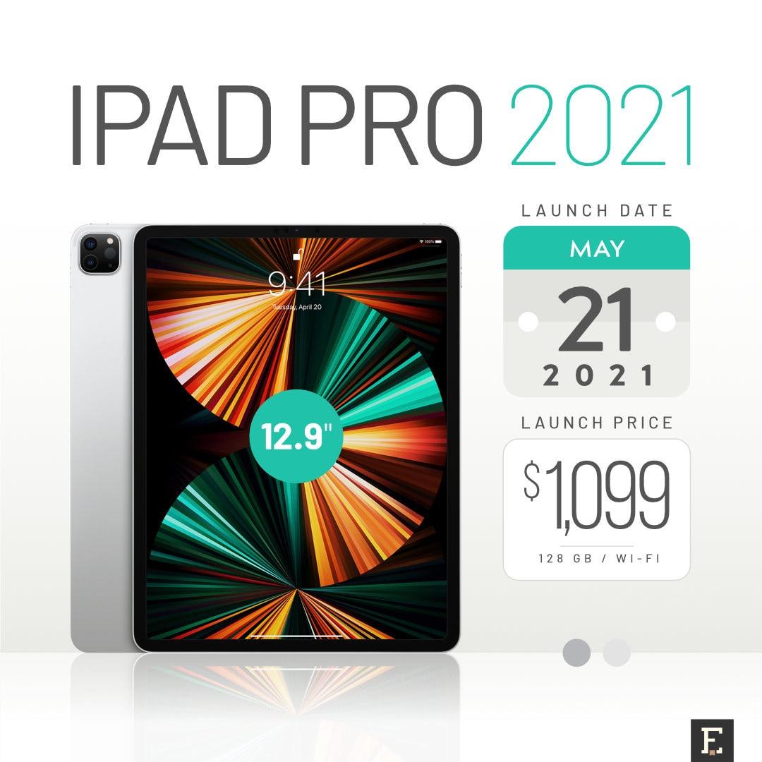 Should I buy iPad Pro 12.9 in 2021