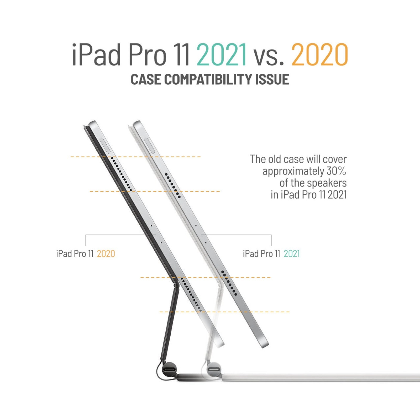 Will old case fit iPad Pro 11 2021 - speakers covered