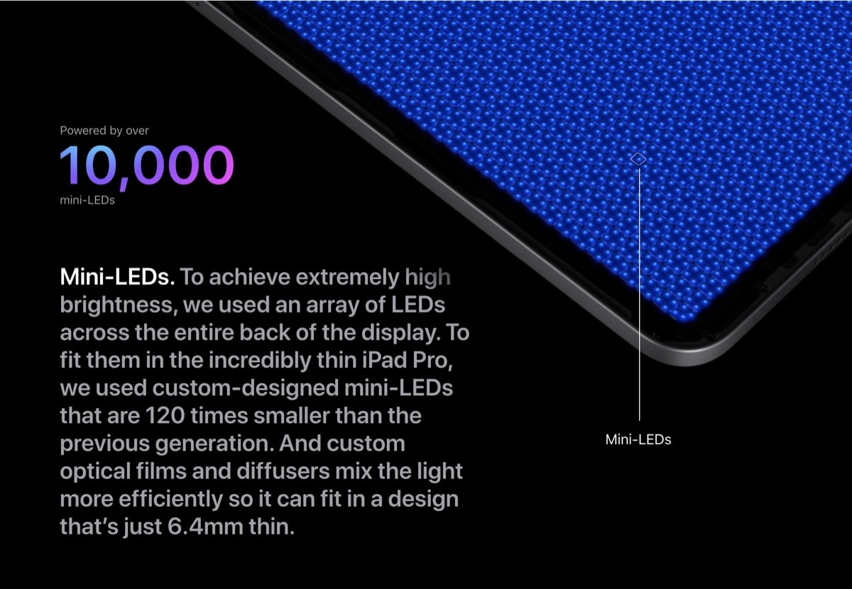 iPad Pro 12.9 2021 with mini-LED display